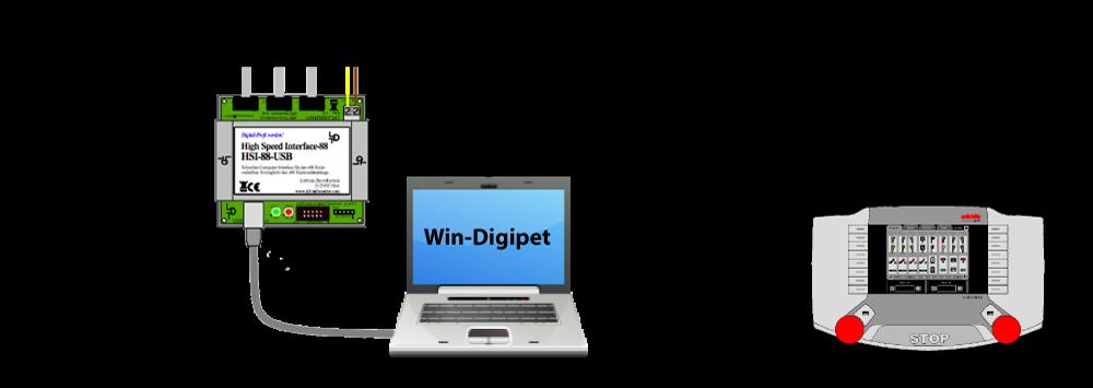Interfaccia Computer